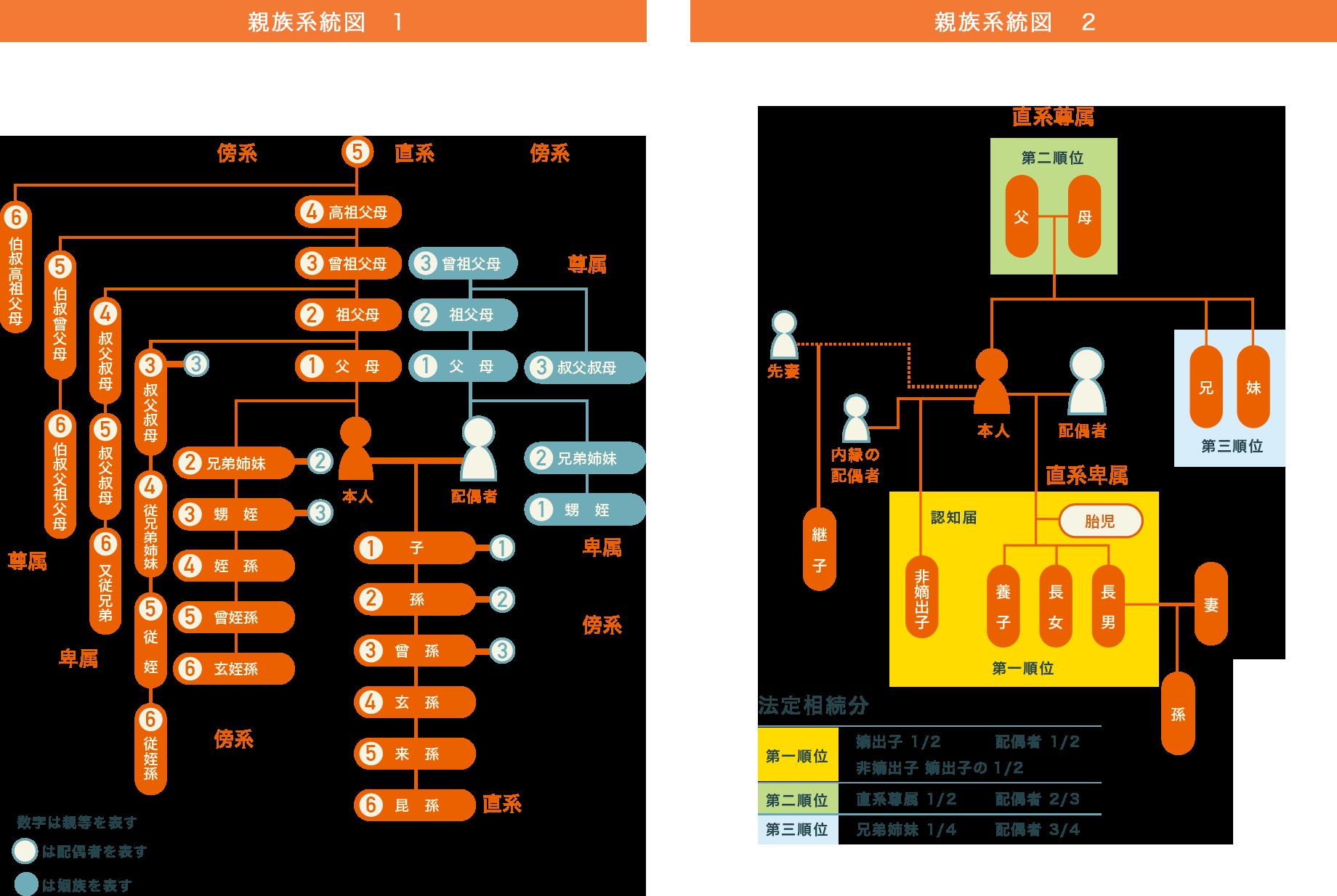 flow-img02